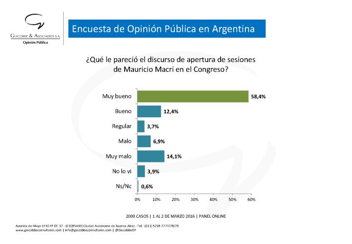 ENCUESTA DE OPINION sobre ACTUALIDAD POLITICA_Página_1