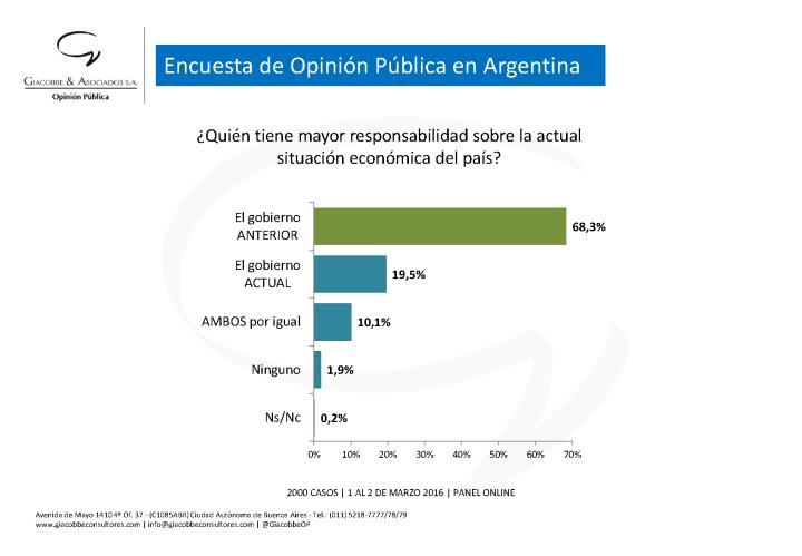 ENCUESTA DE OPINION sobre ACTUALIDAD POLITICA_Página_2