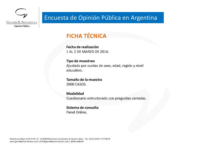 ENCUESTA DE OPINION sobre ACTUALIDAD POLITICA_Página_3