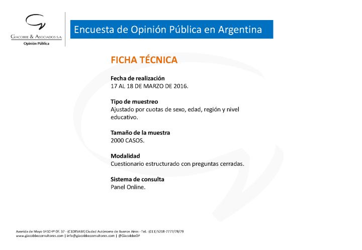 Encuesta de opinión sobre ACTUALIDAD POLÍTICA 17 y 18 de marzo_Página_2
