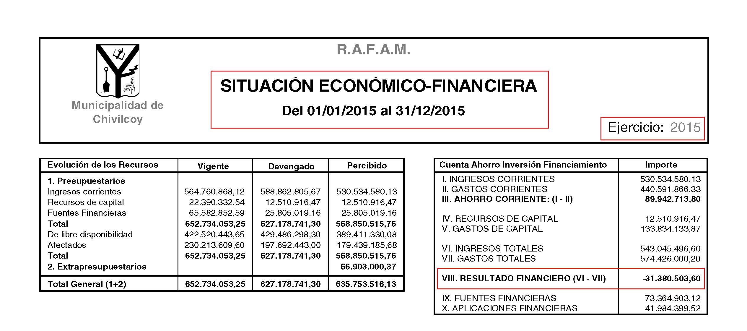 Municipio Situación económico financiera_Página_1B