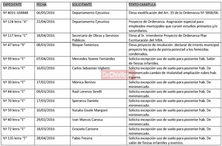 INGRESO EXPEDIENTES 201612 mayo_Página_1
