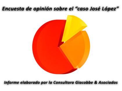 """Giacobbe & Asociados: Encuesta de opinión sobre el """"caso José López"""""""