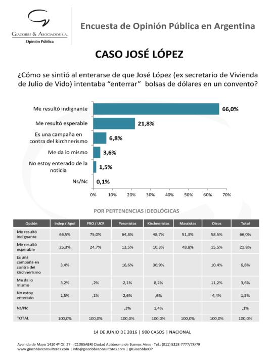 informe_arg_lopez_junio_2016_Página_1