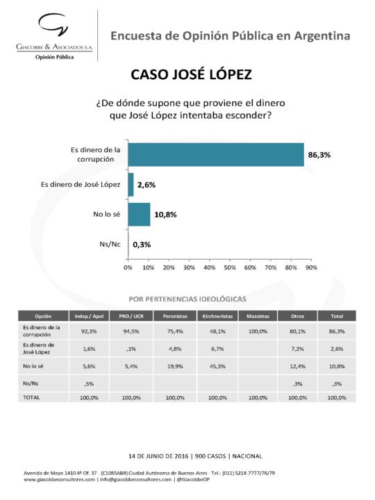 informe_arg_lopez_junio_2016_Página_2