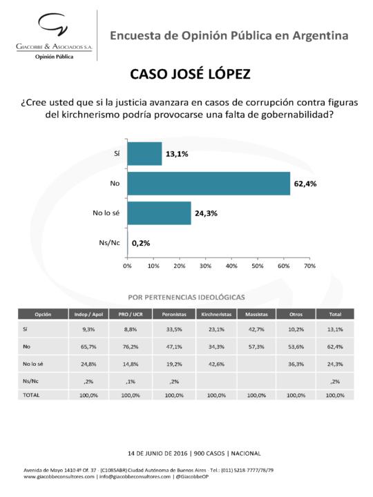 informe_arg_lopez_junio_2016_Página_4