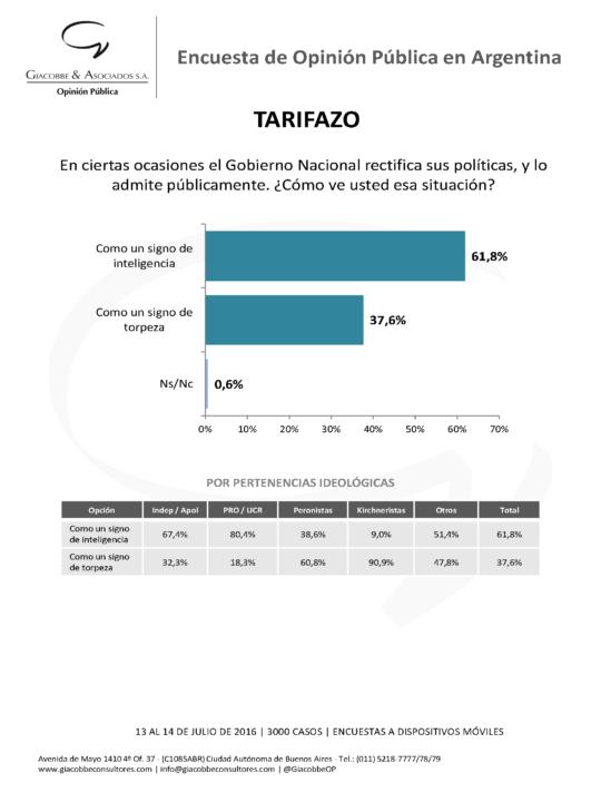 Encuesta tarifazo_Página_1
