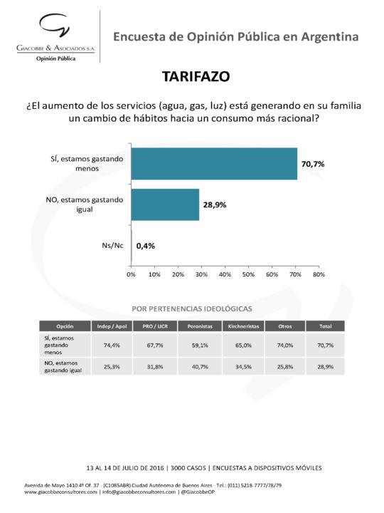 Encuesta tarifazo_Página_3