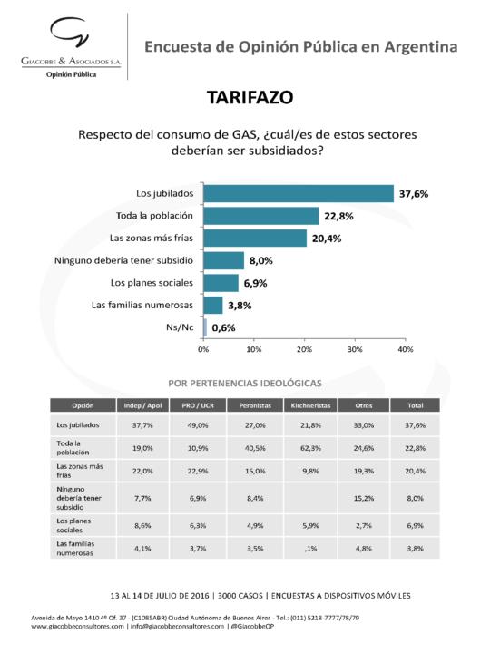 Encuesta tarifazo_Página_4