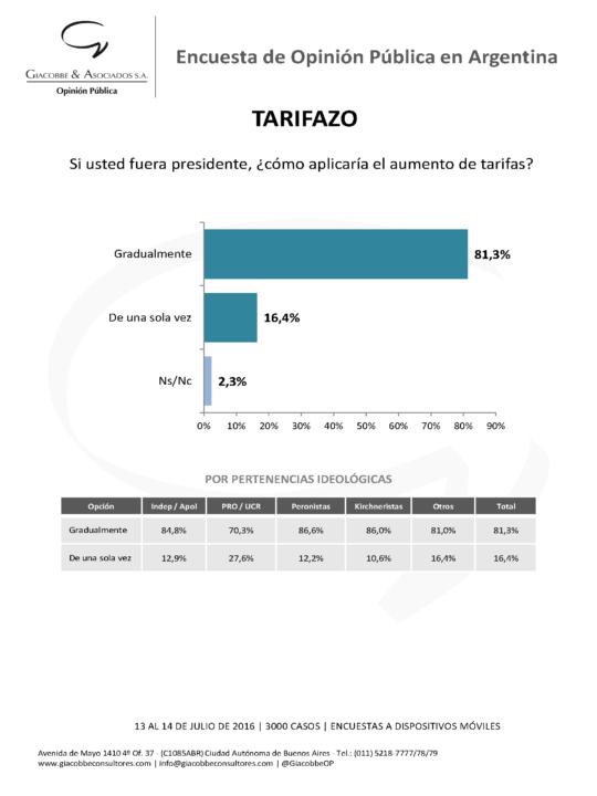 Encuesta tarifazo_Página_5