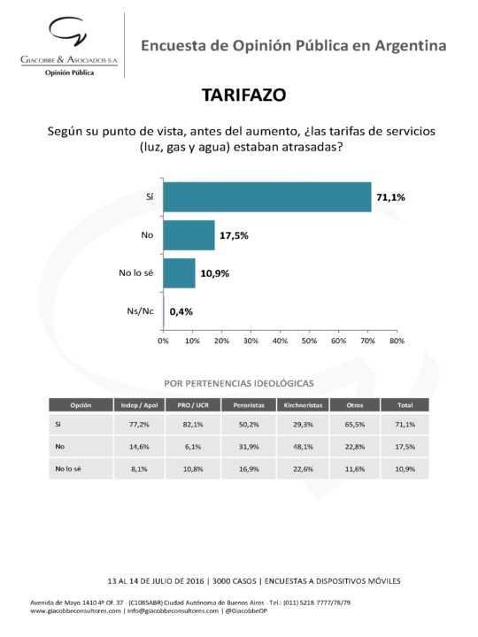 Encuesta tarifazo_Página_2