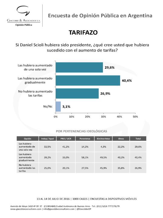 Encuesta tarifazo_Página_6