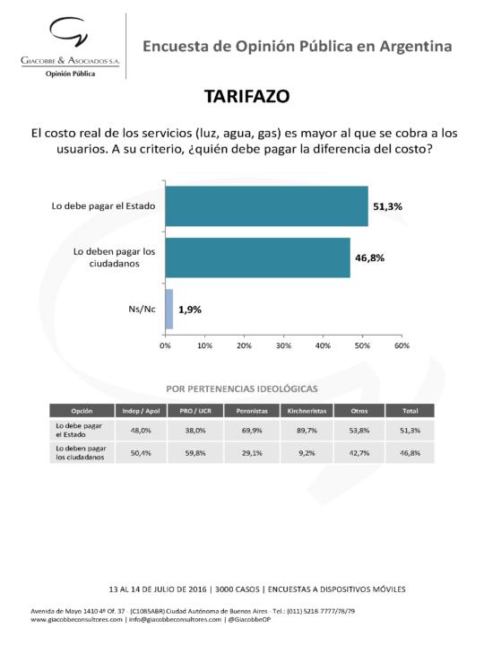Encuesta tarifazo_Página_7