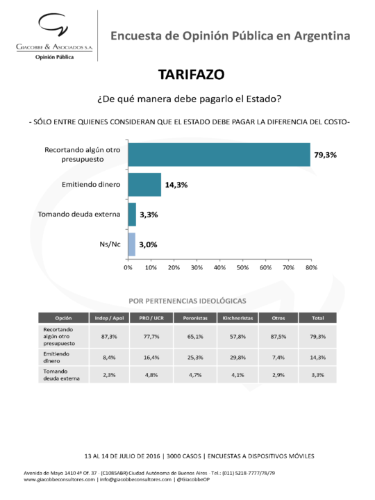 Encuesta tarifazo_Página_8