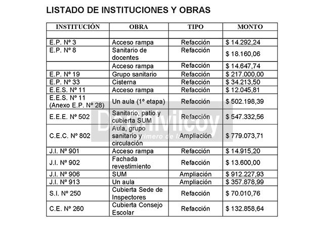 Se-presentó-un-plan-municipal-de-obras-para-instituciones-educativas-2_Página_2
