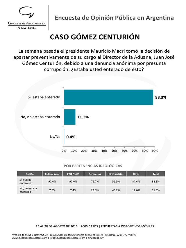 Gómez-Centurión_informe_jjgc_ago_2016_Página_1