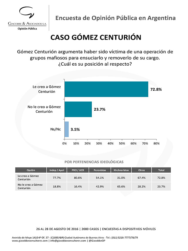 Gómez-Centurión_informe_jjgc_ago_2016_Página_4