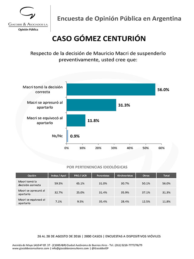 Gómez-Centurión_informe_jjgc_ago_2016_Página_2