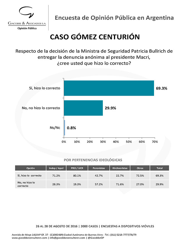Gómez-Centurión_informe_jjgc_ago_2016_Página_3