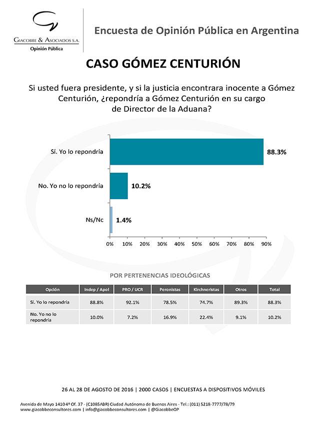 Gómez-Centurión_informe_jjgc_ago_2016_Página_5