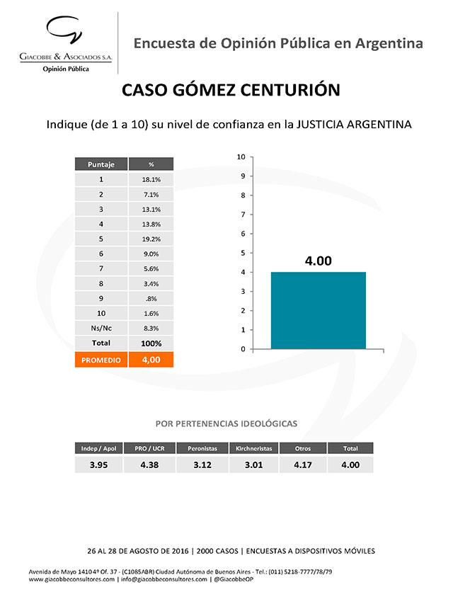Gómez-Centurión_informe_jjgc_ago_2016_Página_7