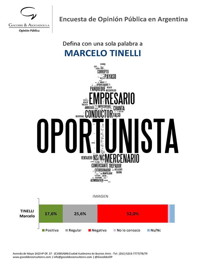 informe_tinelli_julio_2016_Página_2-640