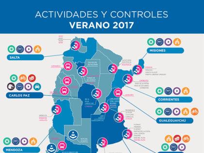 """Nación lanzó el """"Operativo Verano Seguro"""""""