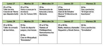 Cronograma de actividades del CIC Sur para las vacaciones de invierno